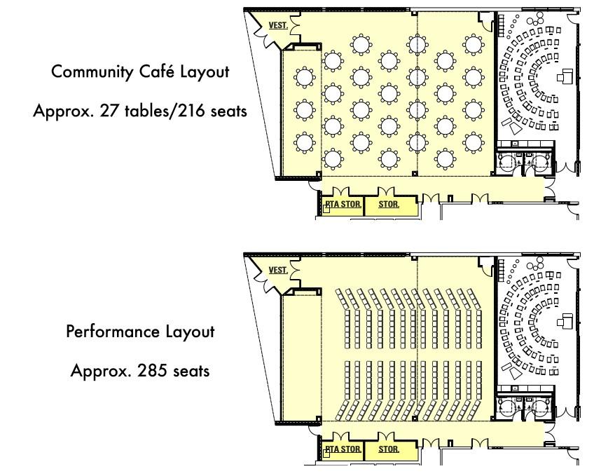 Fremont: Community Café / Collaborative Commons layout options